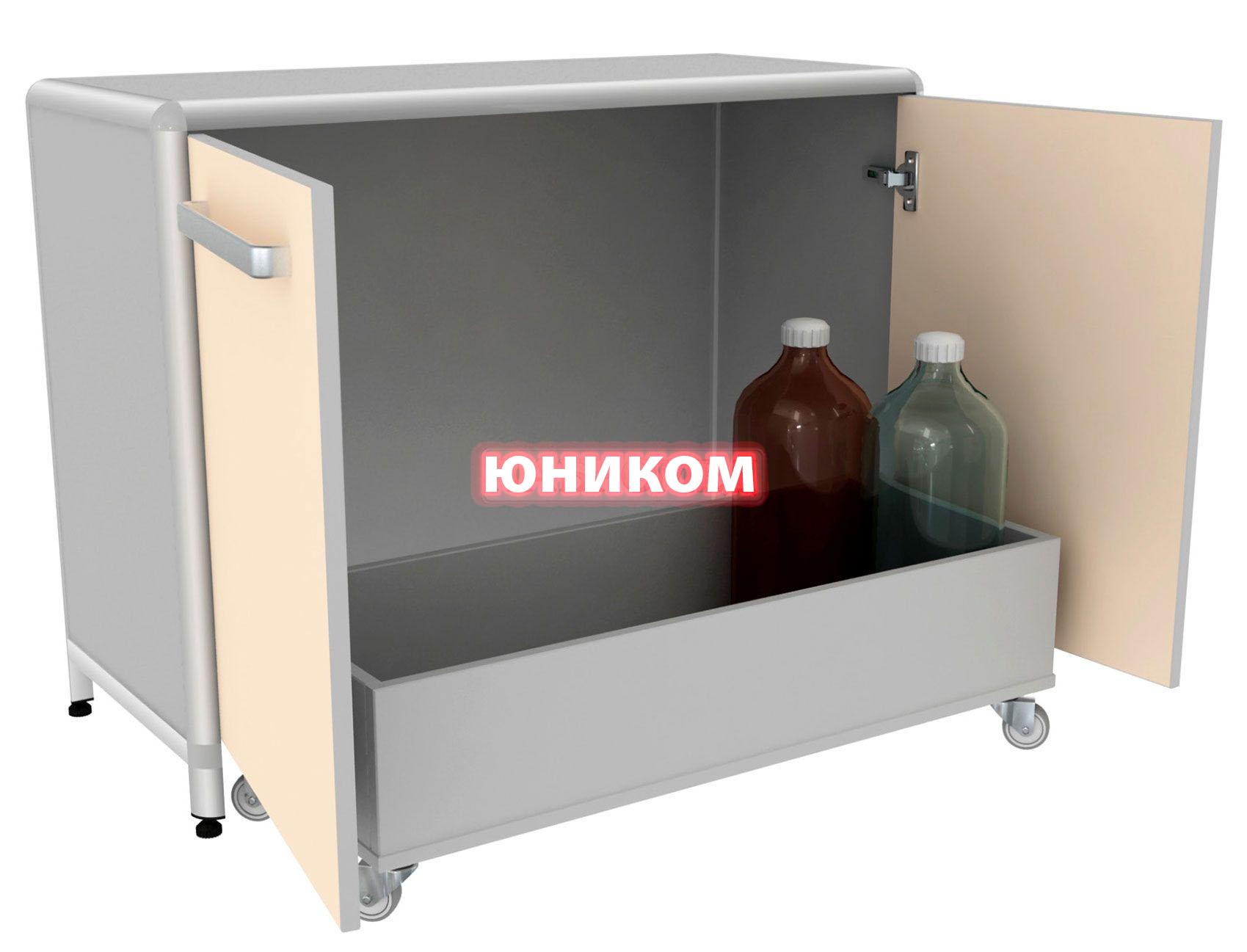 Тумба лабораторная для хранения бутылей ТКВ-1 (Серия ИДЕАЛ)